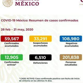 CDMX, Edoméx y Baja California concentran más casos de COVID-19