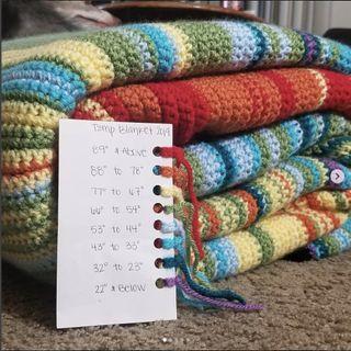 Temperature blanket: fili colorati per interpretare il concetto astratto di cambiamenti climatici