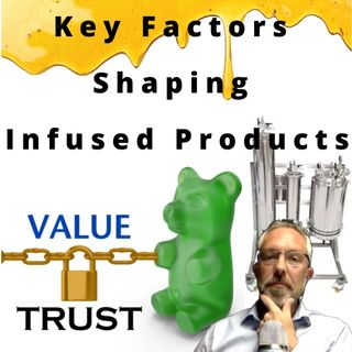 Key Factors Shaping Infused Products