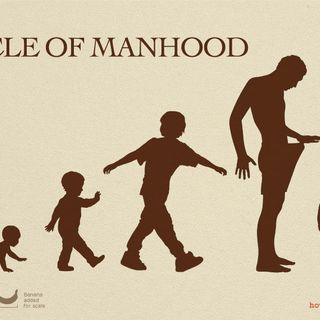 "What Is Manhood? ""Adam, Where Art Thou?"""