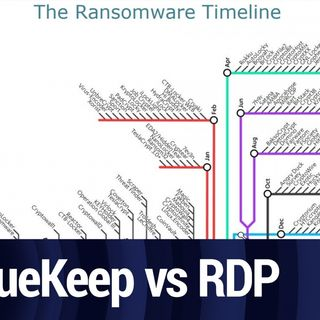 The Internet is Doomed: BlueKeep vs Remote Desktop Protocol | TWiT Bits
