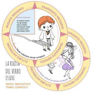 Grammatica italiana Verbo essere indicativo tempi composti
