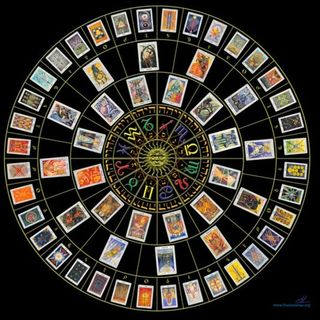 Tarotstrology