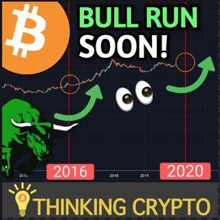 BITCOIN & CRYPTO MARKET Look Like 2016 Before Historic Bull Run & IRS Crypto Questions