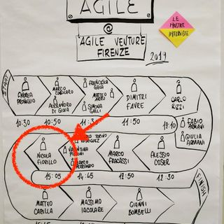 Agile Venture Firenze - Intervista a Nicola Fiorillo