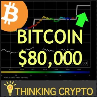 Could BITCOIN Hit $80,000 in the next CRYPTO Bull Run?