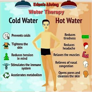 Cold And HOT WATER THERAPY