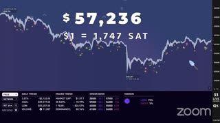 Coinbase Wash Trading $6.5M Fine - DeFi Legality - #TiB (Mar 21, 2021)