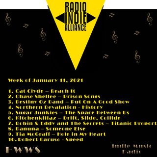 HWWS Indie Music Spotlight Top Ten 01112021