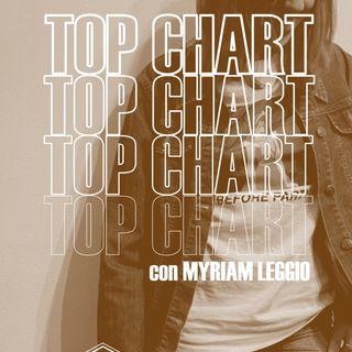Radio Tele Locale _ TOP CHART con Myriam Leggio | 13 Luglio 2020