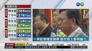 13:20 超過14萬票再連任 鄭文燦慈護宮謝票 ( 2018-11-25 )