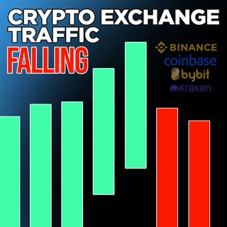 255. Crypto Exchange Traffic is Falling 📉 | What This Means...