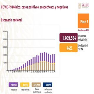 Ascienden en México a 66 mil 851 los decesos a causa del Covid-19