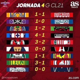 Resultados de la Jornada 4 Liga MX