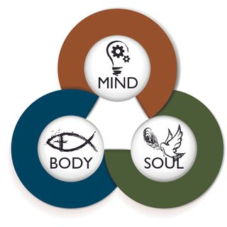 The Comnmonality Of The Mind Body And Soul
