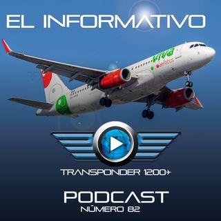 Resumen Informativo 08 | mayo | 2021 – Podcast 82