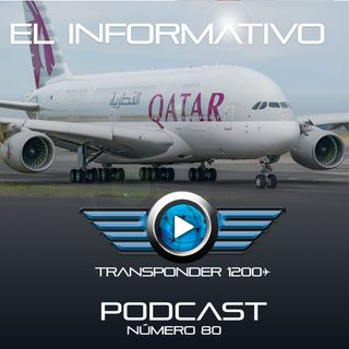 Resumen Informativo 24 | abril | 2021 – Podcast 80