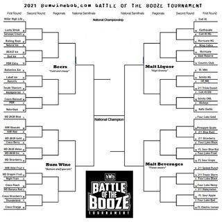 2021 BWB Battle Of The Booze Tournament Preview with AP