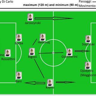 I Gol di Chievo-Roma 0-3 Radiocronica