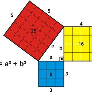 Algo más que cuadrados en los catetos e hipotenusa