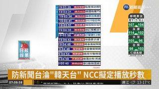 """15:04 防新聞台淪""""韓天台"""" NCC擬定播放秒數 ( 2019-04-04 )"""