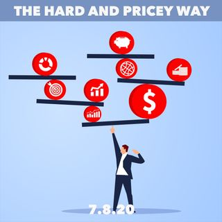 Pricey Volatility Protection