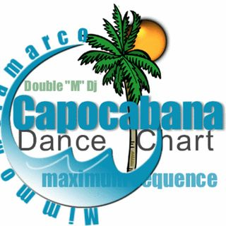 Capocabana Hit Dance del 16 ottobre 2021