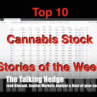 Top 10 Cannabis Stock Stories of the Week