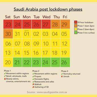 7 - KSA Le avevano detto che era la fase post lock down