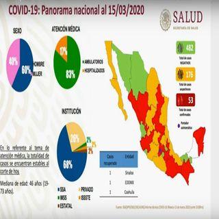 Asciende a 53 los casos de coronavirus en México