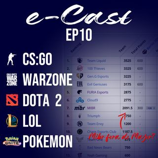 e-Cast Ep10 - Mibr fora do Major? Att no Warzone