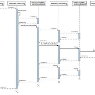 EP4 P2 - Analisi e Modellazione Object Oriented