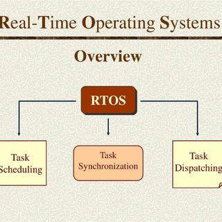 EP2 - Sistemi Operativi Realtime