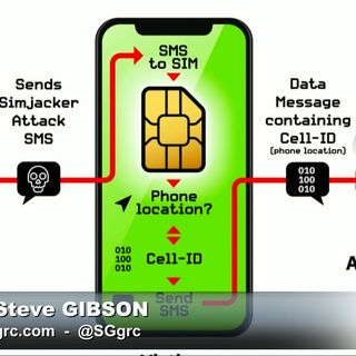 Security Now 732: SIM Jacking