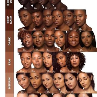 Get knowledge of Melanin