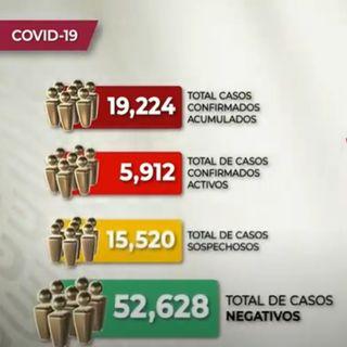 Aumentan los casos de covid-19 a 19 mil 224 en México