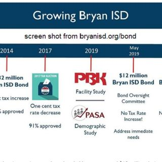 Bryan school board receives updates on proposed bond issue in May 2020