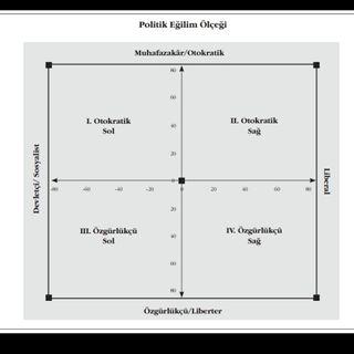 Uygarlık Tarihi Ders 22: Siyaset Felsefesi