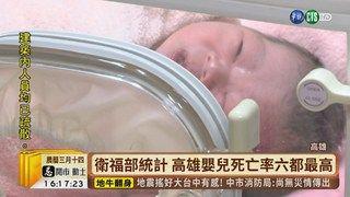 17:49 【台語新聞】高雄嬰兒死亡率5.52% 六都中最高 ( 2019-04-18 )