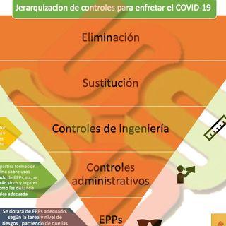 Jerarquía de Controles en Prevencion