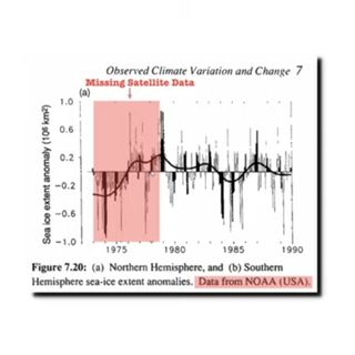 """Hottest 'On Record"""" : Whose & How far back?"""