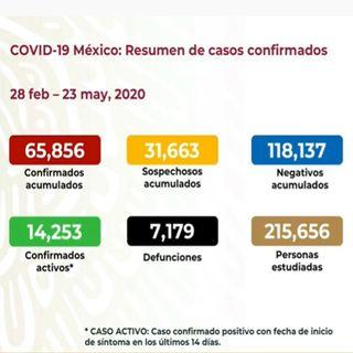 México supera las siete mil defunciones por covid-19 y acumula 65 mil 856 casos