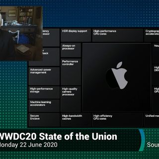 News 357: WWDC20 State of the Union