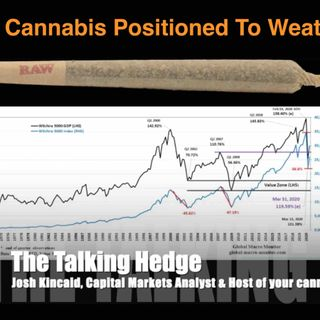 Is Cannabis Positioned To Weather The Storm?