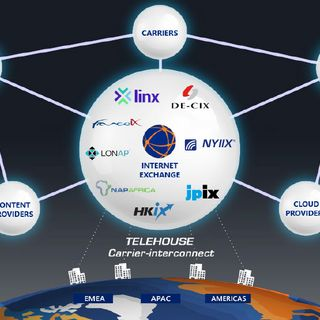 Telehouse: Cloud Computing and Networking solution service provider Company