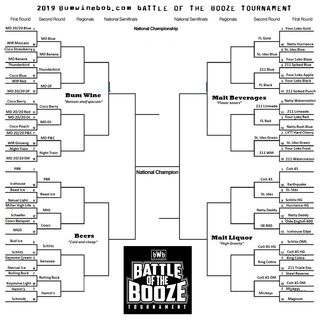 Battle Of The Booze Round 1 Recap with Kevin M. Thomas