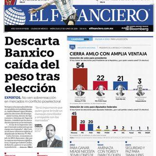 #ComportamientoPolítico2018