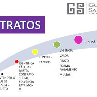 Podcast Faaala Comprador - Dicas Contratos para Compradores Dra. Tânia