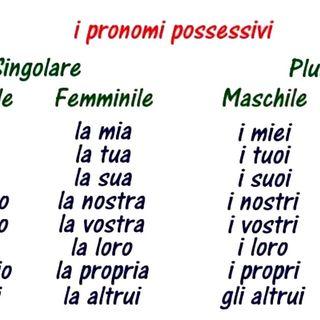 Ep. 42 - Grammatica facile: aggettivi e pronomi possessivi 🇮🇹 Luisa's Podcast