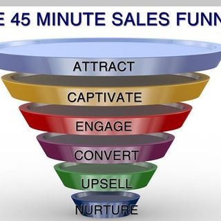 45 Minute Sales Funnel- Part 3- Analytics